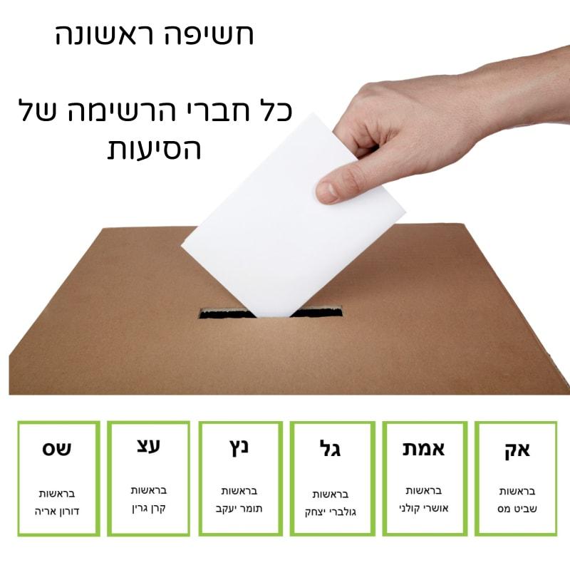 מועמדים למעוצה בקדימה צורן